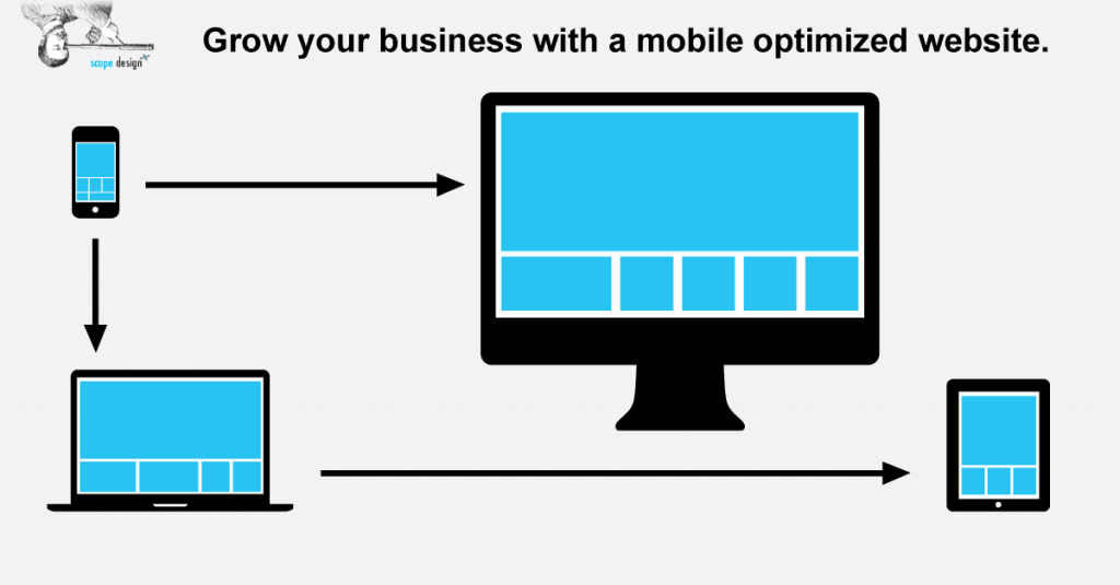 Grow your business with a mobile optimized website